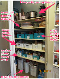 Kitchen Setting Kitchen Organization The 5 Essential Kitchen Zones By George