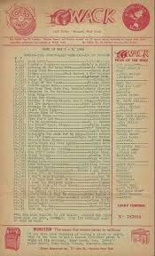 Old Top 40 Charts Pin By Period Image Art On Radio Station Music Surveys In