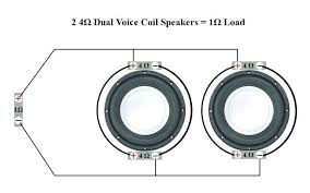 subwoofer wiring diagram 6 subs dual 4 ohm sub diagrams for 2 with coil 2 ohm dvc subwoofer wiring diagram