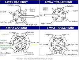 7 way trailer wiring diagram cancigs com Wiring Diagram Pollak 12 724ep 7 way flat wiring diagram wirdig
