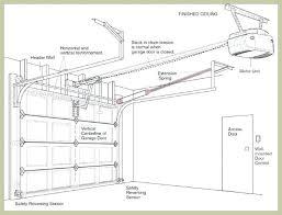garage door details how install a garage door details sweet opener intended for prepare garage door garage door