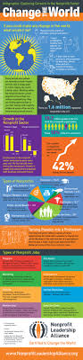 about nonprofit careers nonprofit leadership alliance nla change the world infographic 6