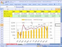 Percentage In Excel Chart Excel Magic Trick 267 Percentage Change Formula Chart