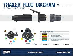 way wiring diagram truck with electrical 13295 linkinx com 7 Way Socket Wiring Diagram medium size of wiring diagrams way wiring diagram truck with schematic pictures way wiring diagram truck 7 way trailer connector wiring diagram