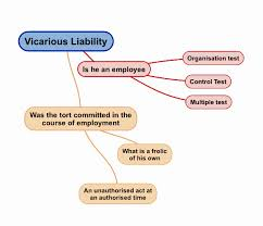 vicarious liability is a party s responsibility for the acts of  vicarious liability is a party s responsibility for the acts of another which results in an injury