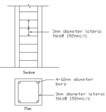 Rebar Design And Detailing Data Chart Guide To Design Of Rcc Columns Civil Engineering Projects