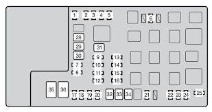 toyota tacoma (2012) fuse box diagram auto genius toyota tacoma fuse box toyota tacoma (2012) fuse box diagram