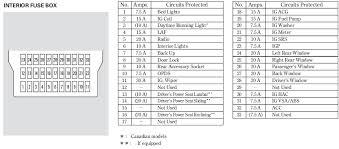 09 honda civic fuse diagram 09 wiring diagrams 1995 honda civic fuse box diagram under hood at 1994 Honda Civic Fuse Box Diagram