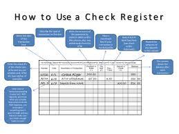 How To Use A Check Register Bevonomics