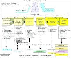Quarterly Strategic Plan Template