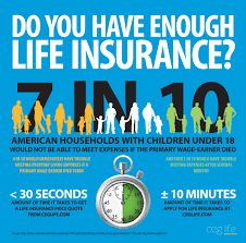 life insurance quotes for family life insurance awareness month 2017 farm family insurance