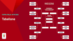 Coppa Italia, tutti i quarti di finale. Napoli-Lazio apre la danze - Calcio  Napoli 1926