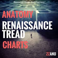 Cd Charts 2017 Album Anatomy Renaissance Tread Charts Essential Music