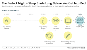 Bedtime Chart For Adults This Is The Ultimate Bedtime Routine For Better Sleep
