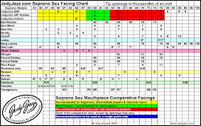Saxophone Mouthpiece Comparison Chart Kafi Website