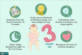 Baby Growth Development Chart Your 3 Month Old Baby Development Milestones