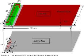 Folded Monopole Design A Low Profile Dual Band Folded Monopole Antenna Design For