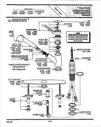 bathroom faucet parts diagram get moen bathtub bathtubs information