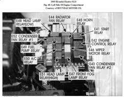 1999 hyundai elantra fuse box 1999 wiring diagrams online