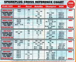 Spark Plug Cross Reference Chart Pin By Angela Schmid On Mechanics Corner Cross Reference