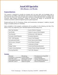 Ideas Collection Impressive Petroleum Geologist Resume Objective