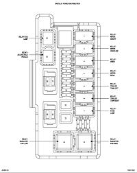 2006 dodge durango fuse box diagram wiring diagram libraries 05 durango fuse diagram detailed wiring diagram99 durango fuse diagram wiring diagram todays 1999 dodge durango