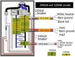 tips for troubleshooting your circuit breaker main breaker box