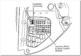 concorde chrysler fuse box chrysler wiring diagram instructions 2013 chrysler 200 cigarette lighter fuse at Chrysler 200 Fuse Box
