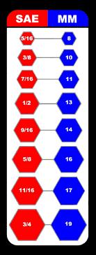 Port Tool Chart Sae Metric Wrench Interchange Magnetic Chart Tool Box Shop