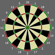 Darts Points Chart A Geek Plays Darts