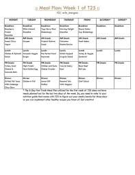 15 Awesome Beachbody Program Comparison Chart Gallery