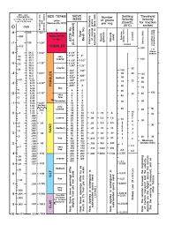 File Wentworth Grain Size Chart Pdf Wikimedia Commons