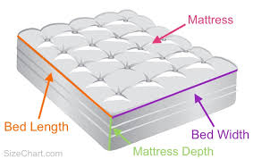 us duvet size chart inches
