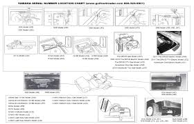 yamaha gas golf cart wiring diagram wiring diagram and hernes wiring diagram for gas club car golf cart the