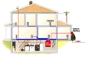 home wiring for the future ask the builder a structured wiring panel should be in a convenient location