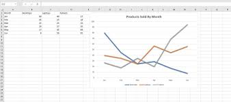 how do you create a graph in excel how to make and format a line graph in excel