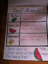 Small Moment Watermelon Anchor Chart Small Moments Watermelon Anchor Chart Yahoo Search Results