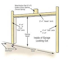 my cur door is mounted directly to the studs i have 2 studs on each side to support the header plus a 2x6 jamb basically exactly this
