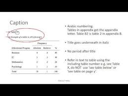 Table Apa Format S02e05 1 Reporting Tables In Apa Format