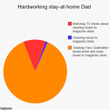 Hardworking Stay At Home Dad Imgflip