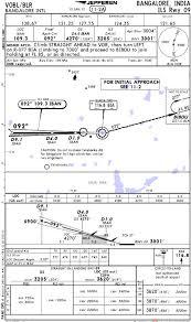 Jeppesen Chart Training