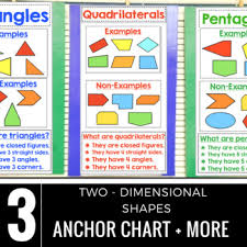 2d Shapes Anchor Chart 2d Shapes
