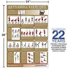 Kettlebell Exercise Chart Kettlebell Workout Exercise Poster Chart Hiit Workout