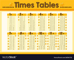 11 20 Tables Chart Chart Design For Times Tables