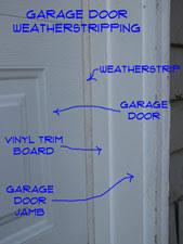 garage door weather stripping side and topTips for Winterizing Your Garage Door  Delden Garage Blog