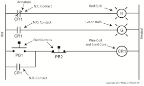 showing post media for latching relay schematic symbol latching contactor wiring diagram jpg 496x300 latching relay schematic symbol jpg 496x300 latching relay schematic symbol