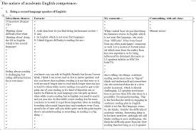 Using Interpretative Phenomenological Analysis From A Realist
