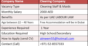 Cleaning Company Jobs Cleaning Staff Maid Jobs In Dubai Uae Labours