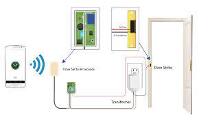 emx bg vk2 blueguard vk2 bluetooth virtual keypad wireless access diagram parts list blueguard vk2 sensor 72108 transformer 1 70409 delay timer 7279 door strike 519012 you will also need 22 gauge wiring