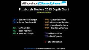 Pittsburgh Steelers Depth Chart 2013 Rotochatter Com Youtube